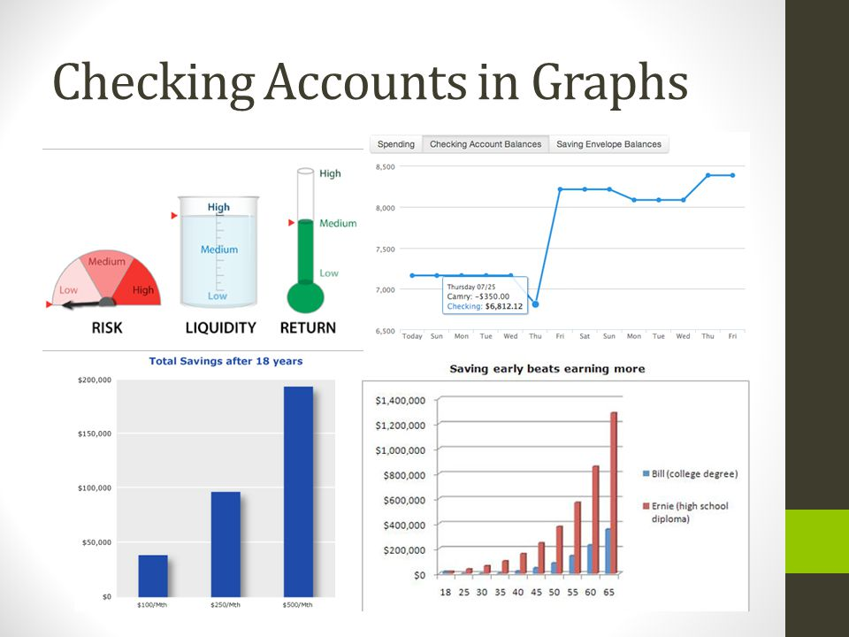 Top 3 URL's The Cons of Checking Accounts http://www.ehow.com/list_7489955_cons-checking- accounts.html http://www.ehow.com/list_7489955_cons-checking- accounts.html FAQ: Should We Open A Personal Joint Checking Account.