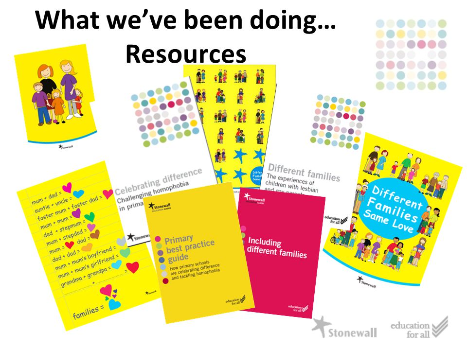 What we've been doing… Resources