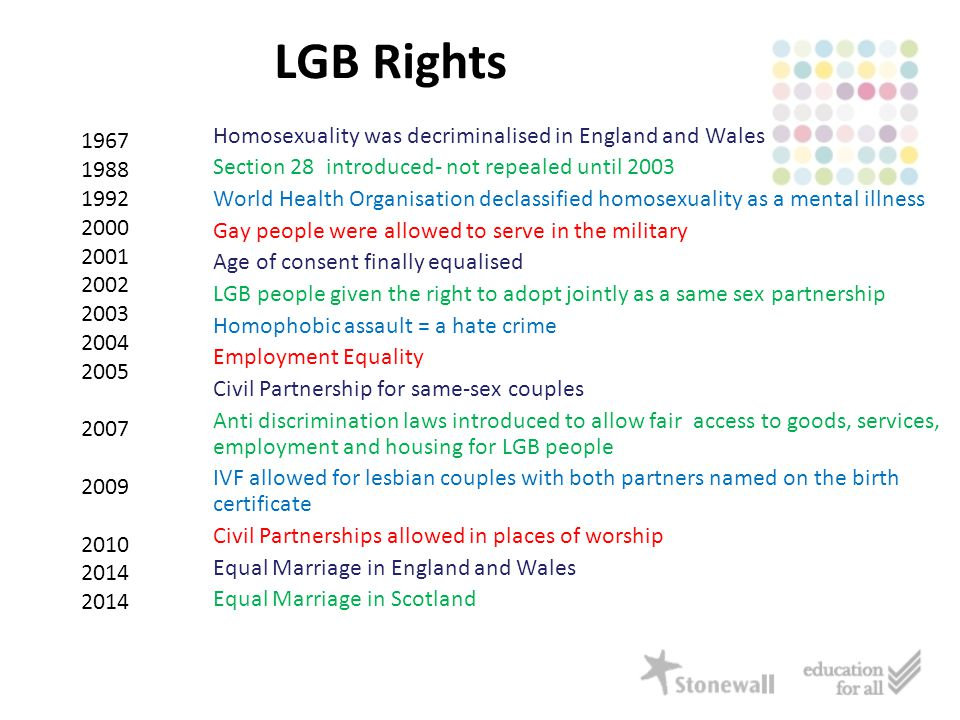 LGB Rights Homosexuality was decriminalised in England and Wales Section 28 introduced- not repealed until 2003 World Health Organisation declassified homosexuality as a mental illness Gay people were allowed to serve in the military Age of consent finally equalised LGB people given the right to adopt jointly as a same sex partnership Homophobic assault = a hate crime Employment Equality Civil Partnership for same-sex couples Anti discrimination laws introduced to allow fair access to goods, services, employment and housing for LGB people IVF allowed for lesbian couples with both partners named on the birth certificate Civil Partnerships allowed in places of worship Equal Marriage in England and Wales Equal Marriage in Scotland 1967 1988 1992 2000 2001 2002 2003 2004 2005 2007 2009 2010 2014