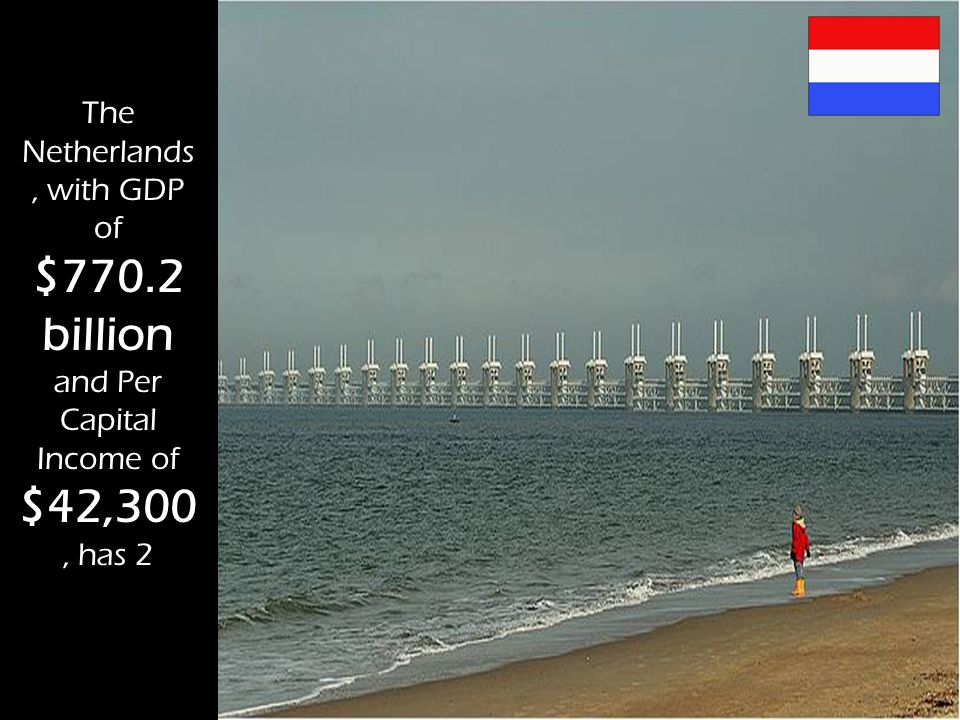 The Netherlands, with GDP of $770.2 billion and Per Capital Income of $42,300, has 2