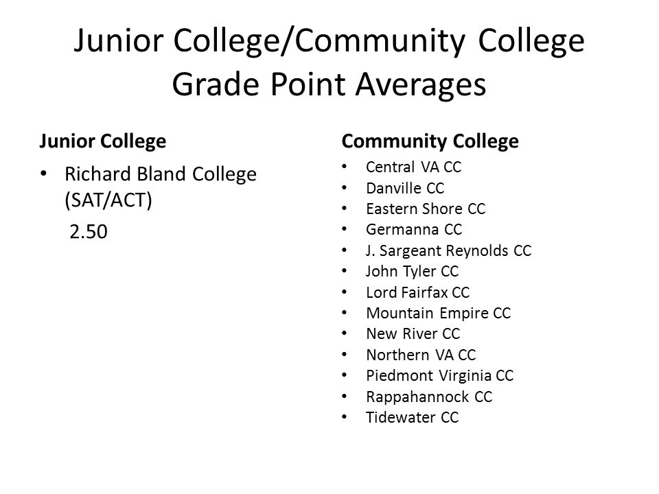Junior College/Community College Grade Point Averages Junior College Richard Bland College (SAT/ACT) 2.50 Community College Central VA CC Danville CC Eastern Shore CC Germanna CC J.
