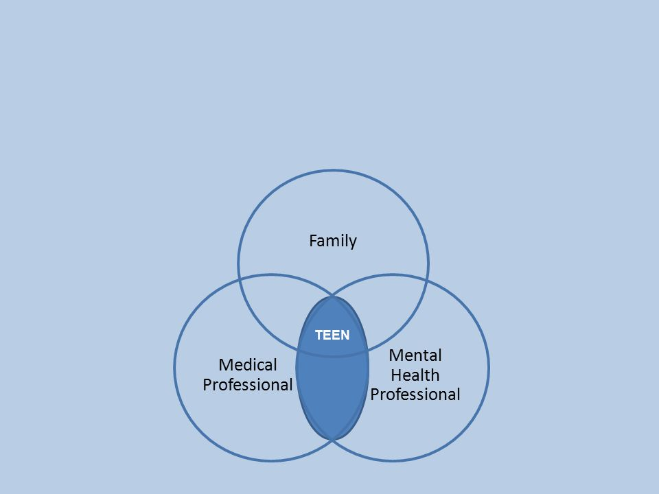 Mental Health Professional Family Medical Professional