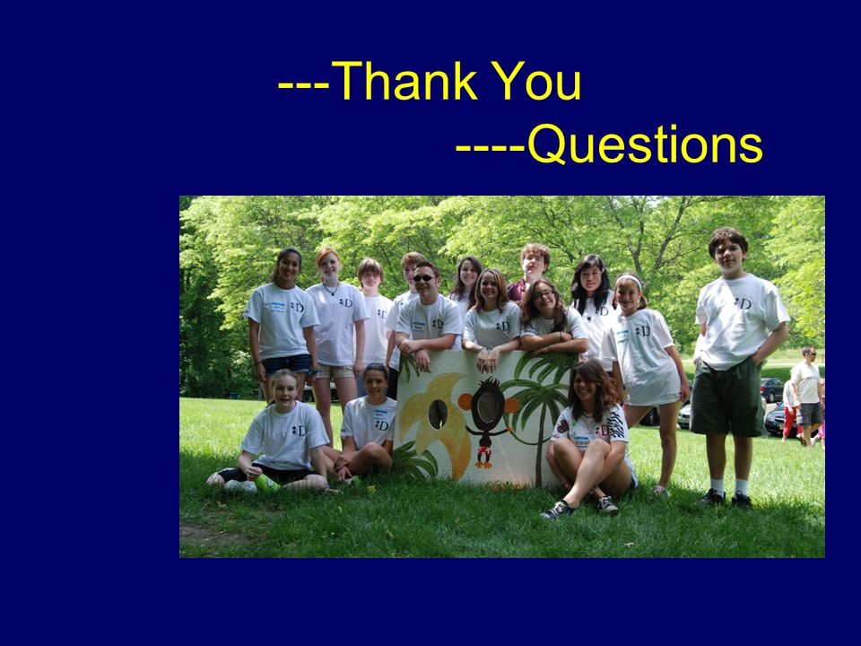 ---Thank You ----Questions