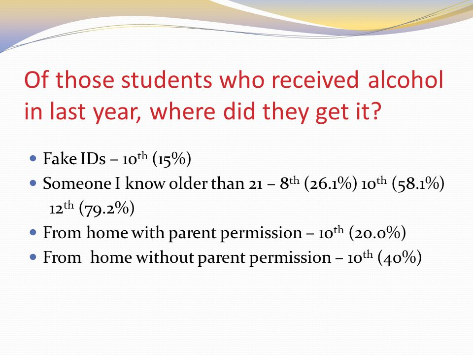 Of those students who received alcohol in last year, where did they get it.