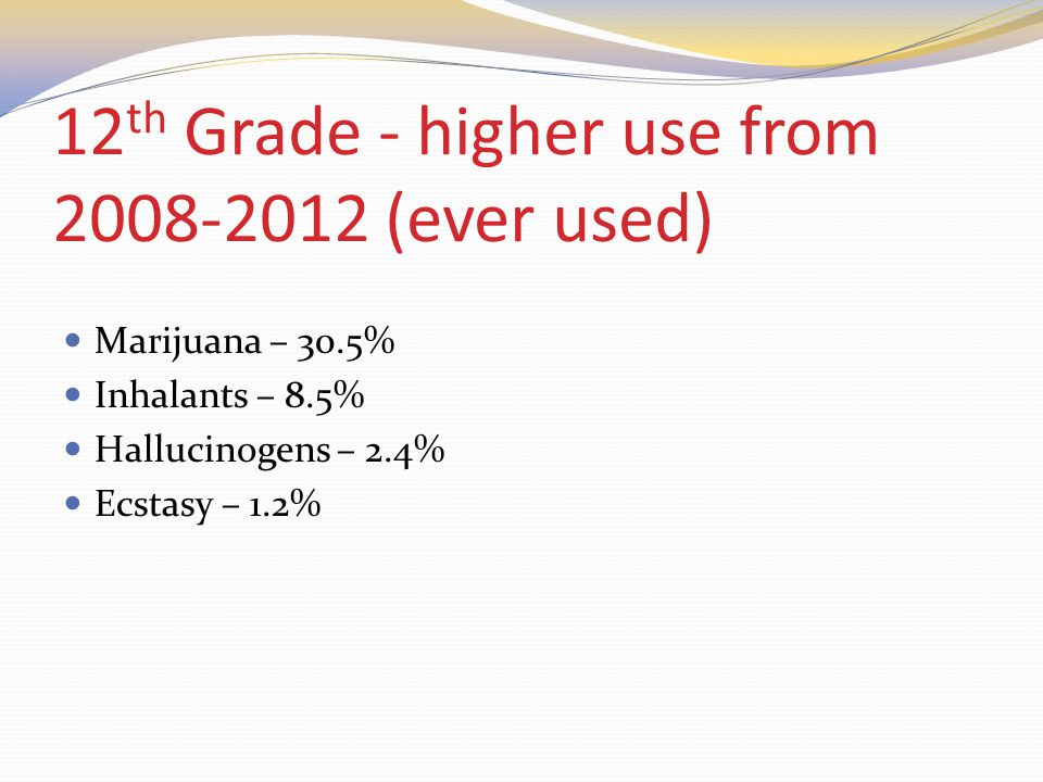 12 th Grade - higher use from 2008-2012 (ever used) Marijuana – 30.5% Inhalants – 8.5% Hallucinogens – 2.4% Ecstasy – 1.2%