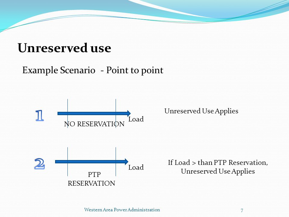 7 Unreserved Use Applies NO RESERVATION If Load > than PTP Reservation, Unreserved Use Applies Example Scenario - Point to point PTP RESERVATION Load Unreserved use Western Area Power Administration