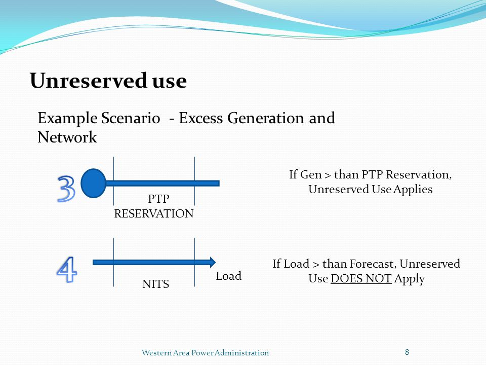 8 PTP RESERVATION If Load > than Forecast, Unreserved Use DOES NOT Apply NITS If Gen > than PTP Reservation, Unreserved Use Applies Load Unreserved use Example Scenario - Excess Generation and Network
