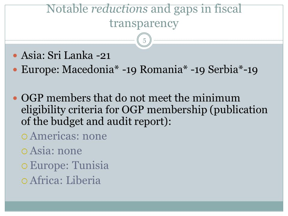 Notable reductions and gaps in fiscal transparency 5 Asia: Sri Lanka -21 Europe: Macedonia* -19 Romania* -19 Serbia*-19 OGP members that do not meet t