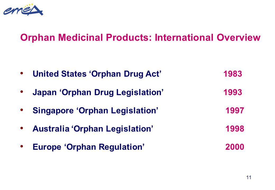 11 Orphan Medicinal Products: International Overview United States 'Orphan Drug Act' 1983 Japan 'Orphan Drug Legislation' 1993 Singapore 'Orphan Legis