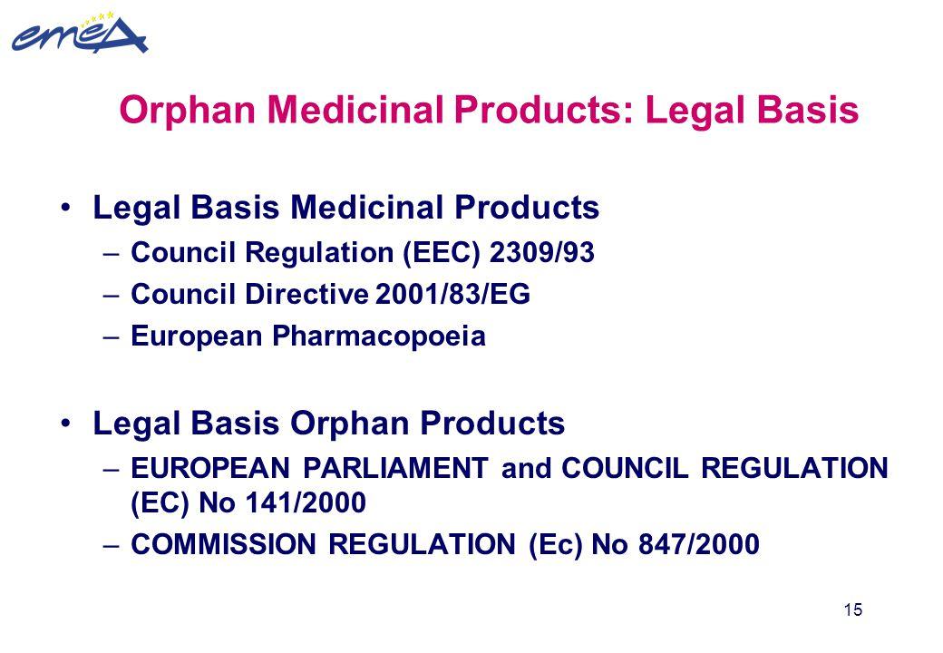 15 Orphan Medicinal Products: Legal Basis Legal Basis Medicinal Products –Council Regulation (EEC) 2309/93 –Council Directive 2001/83/EG –European Pha