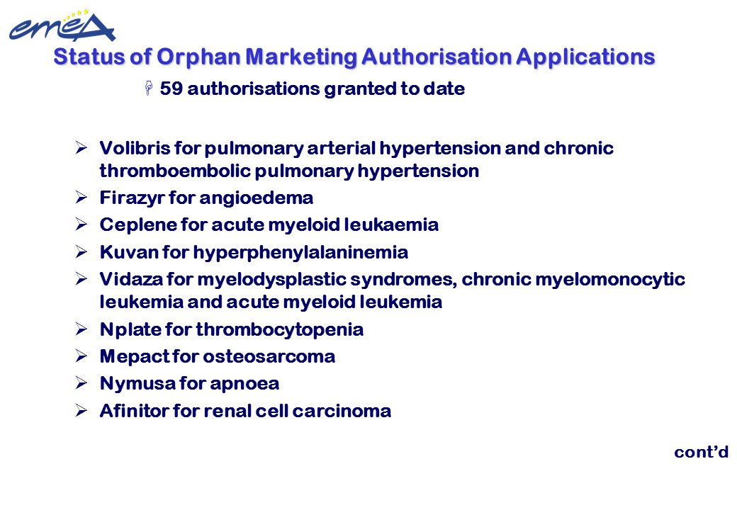 Update 22 February 2010 ©European Medicines Agency  Volibris for pulmonary arterial hypertension and chronic thromboembolic pulmonary hypertension 