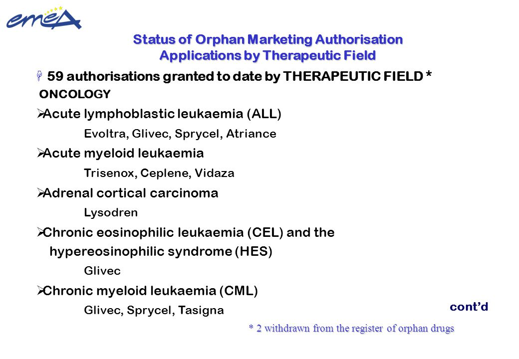 Update 22 February 2010 ©European Medicines Agency H 59 authorisations granted to date by THERAPEUTIC FIELD * ONCOLOGY  Acute lymphoblastic leukaemia