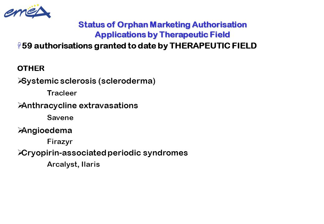 Update 22 February 2010 ©European Medicines Agency Status of Orphan Marketing Authorisation Applications by Therapeutic Field H59 authorisations grant