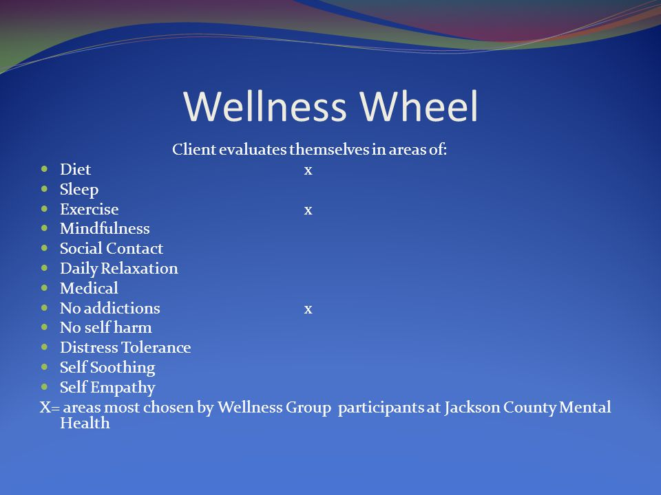 Wellness Wheel Client evaluates themselves in areas of: Dietx Sleep Exercisex Mindfulness Social Contact Daily Relaxation Medical No addictionsx No se