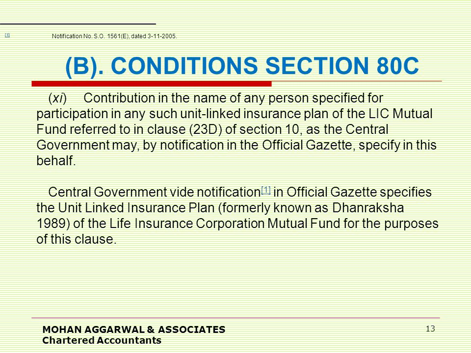 MOHAN AGGARWAL & ASSOCIATES Chartered Accountants 13 (B).