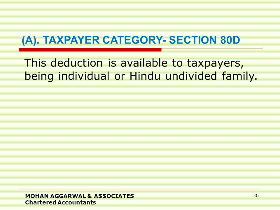 MOHAN AGGARWAL & ASSOCIATES Chartered Accountants 36 (A).