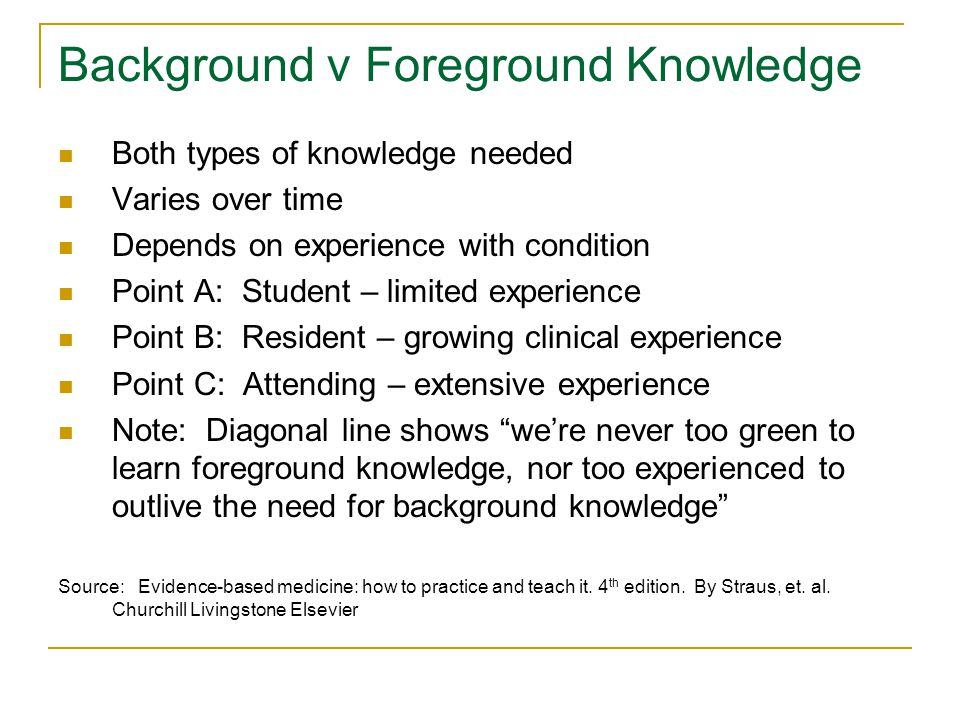 Background v Foreground Knowledge Both types of knowledge needed Varies over time Depends on experience with condition Point A: Student – limited experience Point B: Resident – growing clinical experience Point C: Attending – extensive experience Note: Diagonal line shows we're never too green to learn foreground knowledge, nor too experienced to outlive the need for background knowledge Source: Evidence-based medicine: how to practice and teach it.