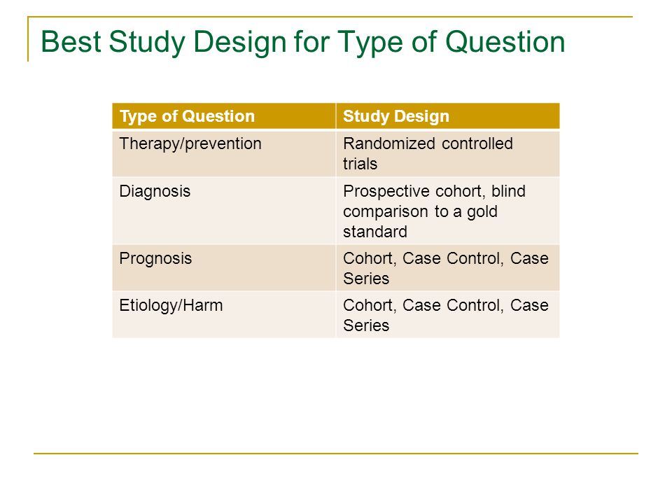 Best Study Design for Type of Question Type of QuestionStudy Design Therapy/preventionRandomized controlled trials DiagnosisProspective cohort, blind comparison to a gold standard PrognosisCohort, Case Control, Case Series Etiology/HarmCohort, Case Control, Case Series