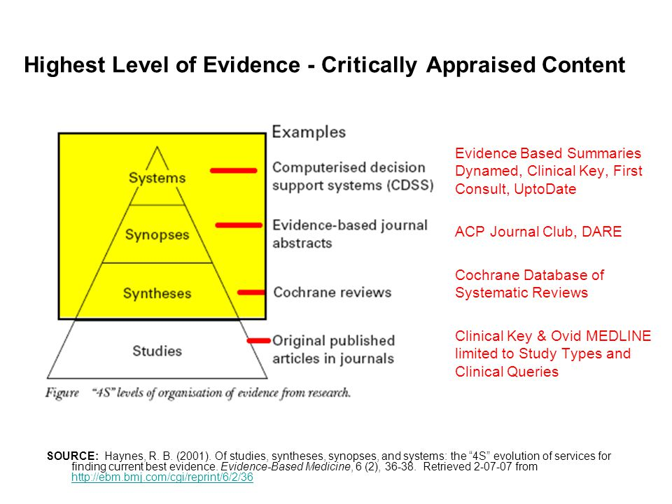 Highest Level of Evidence - Critically Appraised Content Evidence Based Summaries Dynamed, Clinical Key, First Consult, UptoDate ACP Journal Club, DARE Cochrane Database of Systematic Reviews Clinical Key & Ovid MEDLINE limited to Study Types and Clinical Queries SOURCE: Haynes, R.