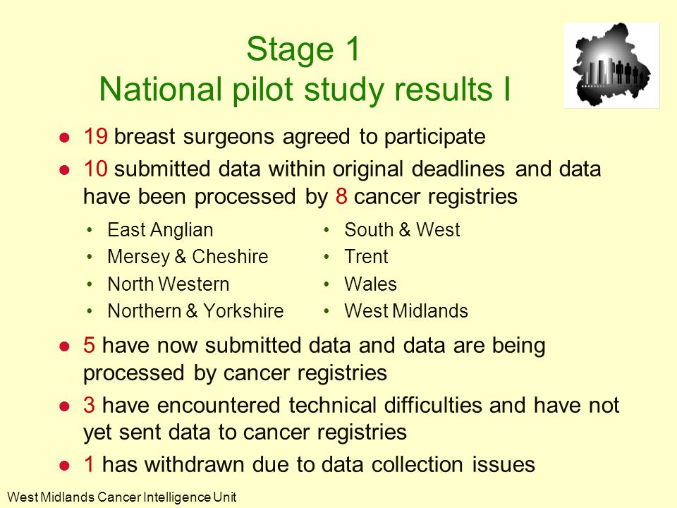 West Midlands Cancer Intelligence Unit National pilot study results II 90.4%