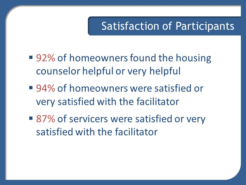 Satisfaction of Participants  92% of homeowners found the housing counselor helpful or very helpful  94% of homeowners were satisfied or very satisf