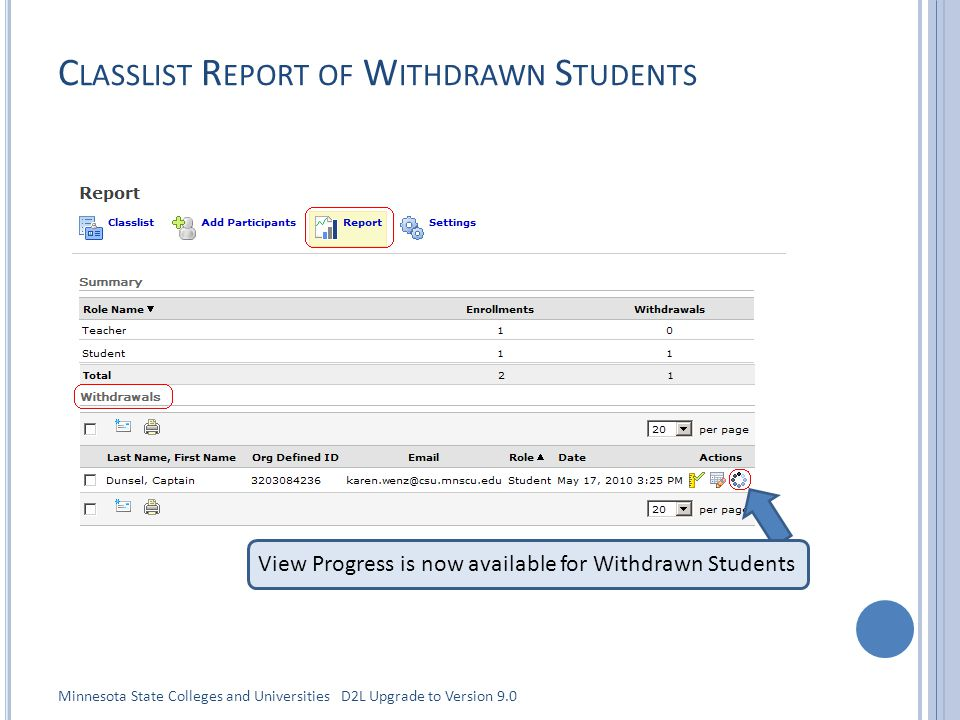 C LASSLIST R EPORT OF W ITHDRAWN S TUDENTS View Progress is now available for Withdrawn Students Minnesota State Colleges and Universities D2L Upgrade to Version 9.0