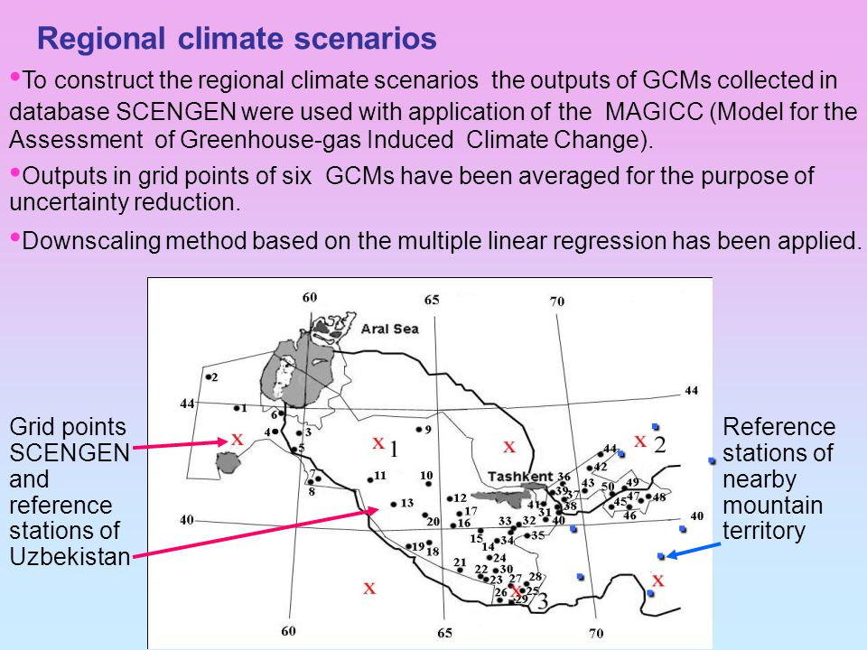 To construct the regional climate scenarios the outputs of GCMs collected in database SCENGEN were used with application of the MAGICC (Model for the Assessment of Greenhouse-gas Induced Climate Change).