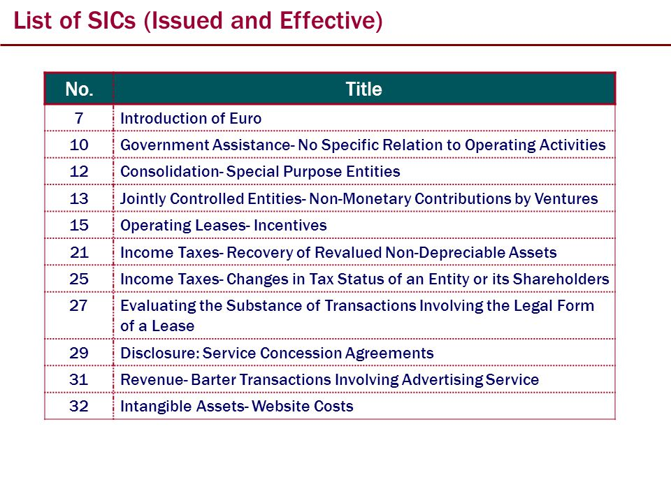 List of SICs (Issued and Effective) No.Title 7Introduction of Euro 10Government Assistance- No Specific Relation to Operating Activities 12Consolidation- Special Purpose Entities 13Jointly Controlled Entities- Non-Monetary Contributions by Ventures 15Operating Leases- Incentives 21Income Taxes- Recovery of Revalued Non-Depreciable Assets 25Income Taxes- Changes in Tax Status of an Entity or its Shareholders 27Evaluating the Substance of Transactions Involving the Legal Form of a Lease 29Disclosure: Service Concession Agreements 31Revenue- Barter Transactions Involving Advertising Service 32Intangible Assets- Website Costs