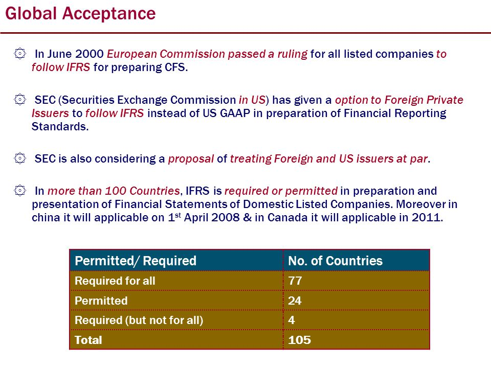 Global Acceptance ۞ In June 2000 European Commission passed a ruling for all listed companies to follow IFRS for preparing CFS.