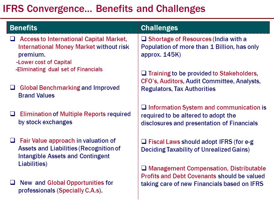IFRS Convergence… Benefits and Challenges BenefitsChallenges  Access to International Capital Market, International Money Market without risk premium.