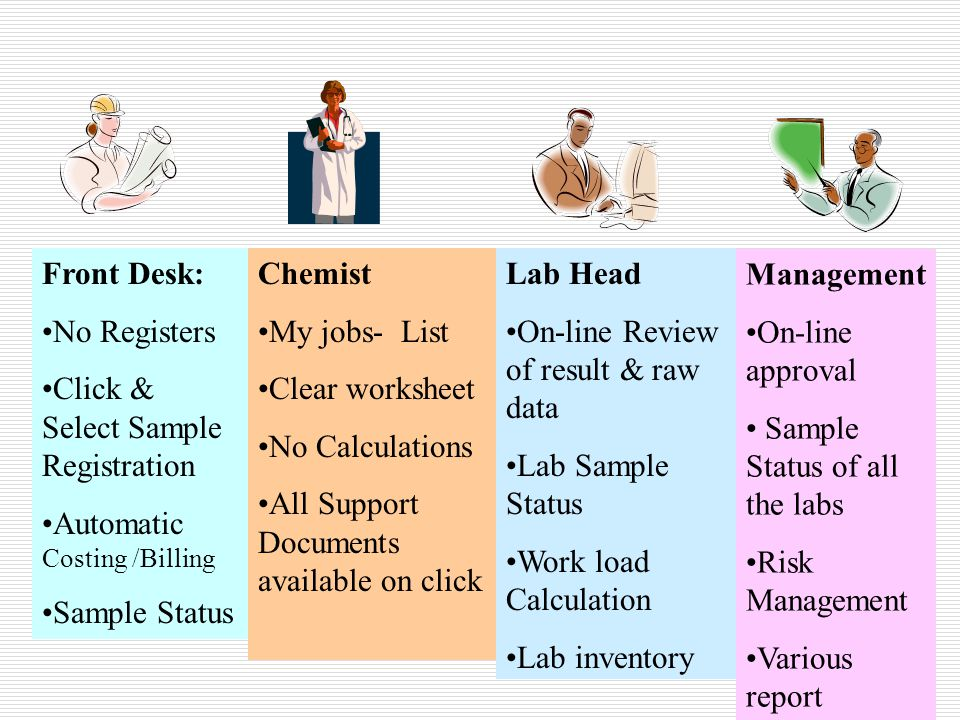 Front Desk: No Registers Click & Select Sample Registration Automatic Costing /Billing Sample Status Chemist My jobs- List Clear worksheet No Calculat