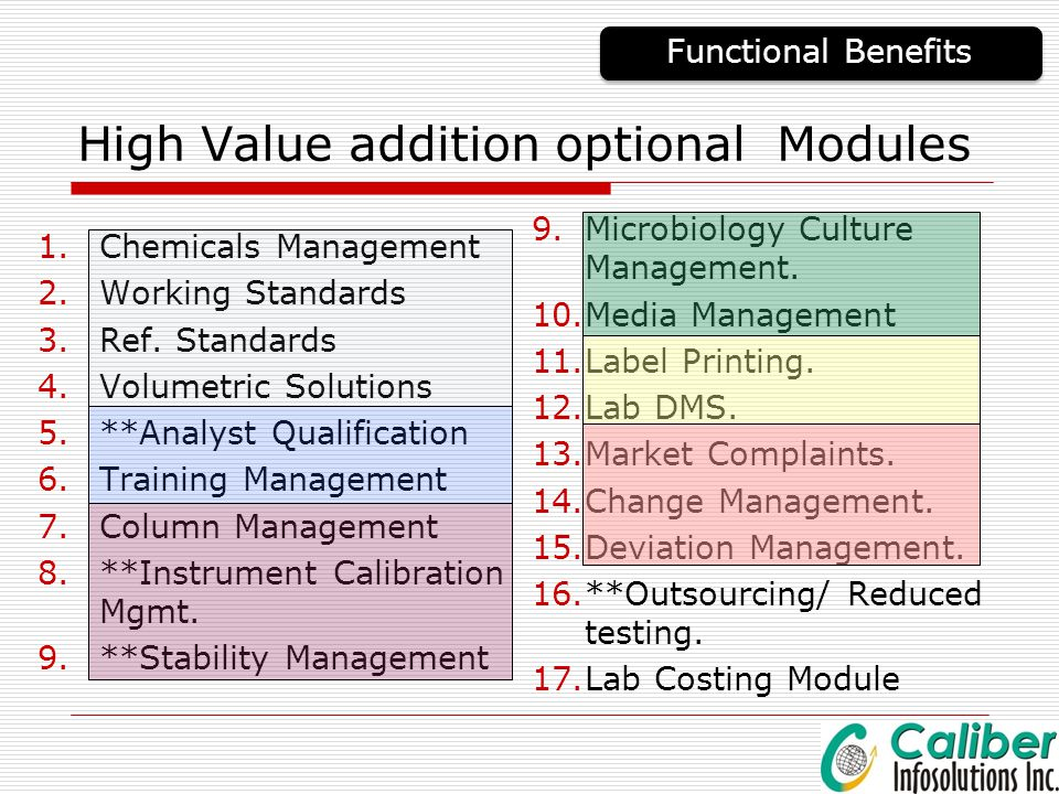 High Value addition optional Modules 1.Chemicals Management 2.Working Standards 3.Ref. Standards 4.Volumetric Solutions 5.**Analyst Qualification 6.Tr