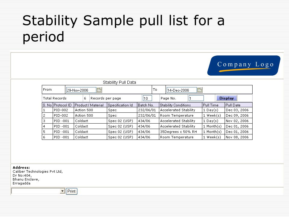 Stability Sample pull list for a period