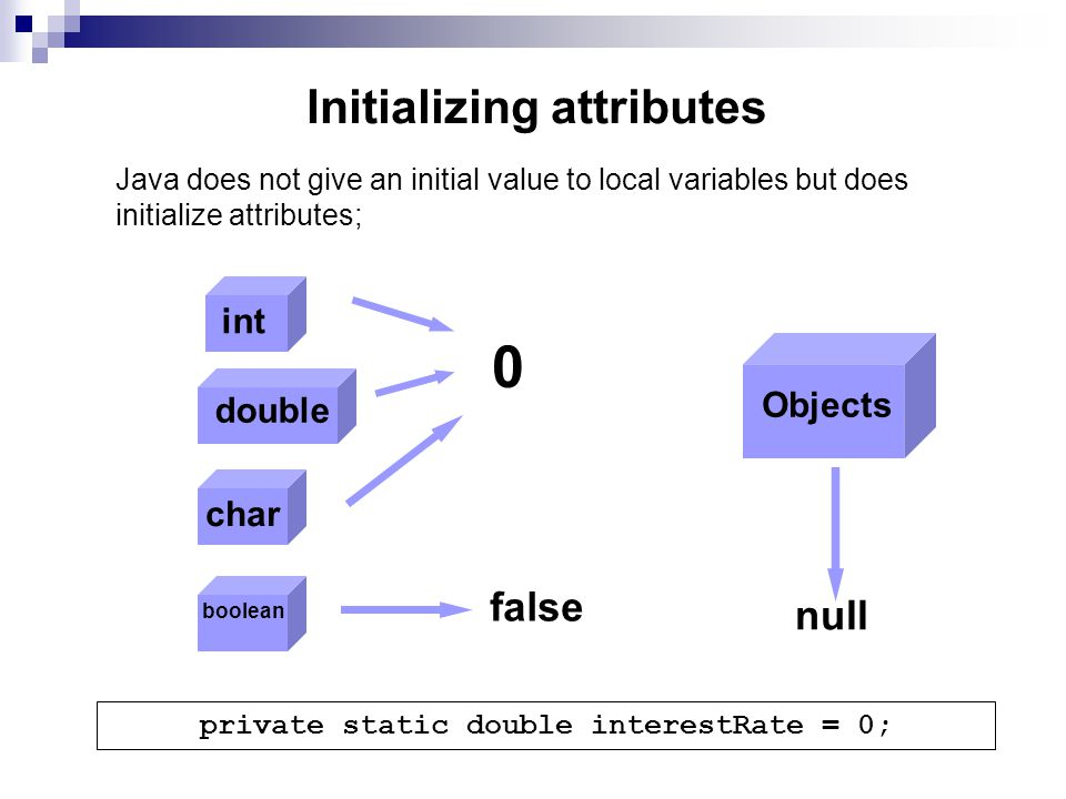Initializing attributes Java does not give an initial value to local variables but does initialize attributes; int double char Objects 0 boolean false
