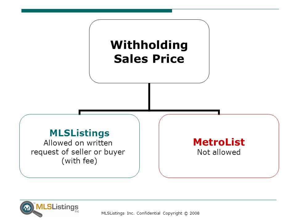 MLSListings Inc. Confidential Copyright © 2008 Withholding Sales Price MLSListings Allowed on written request of seller or buyer (with fee) MetroList