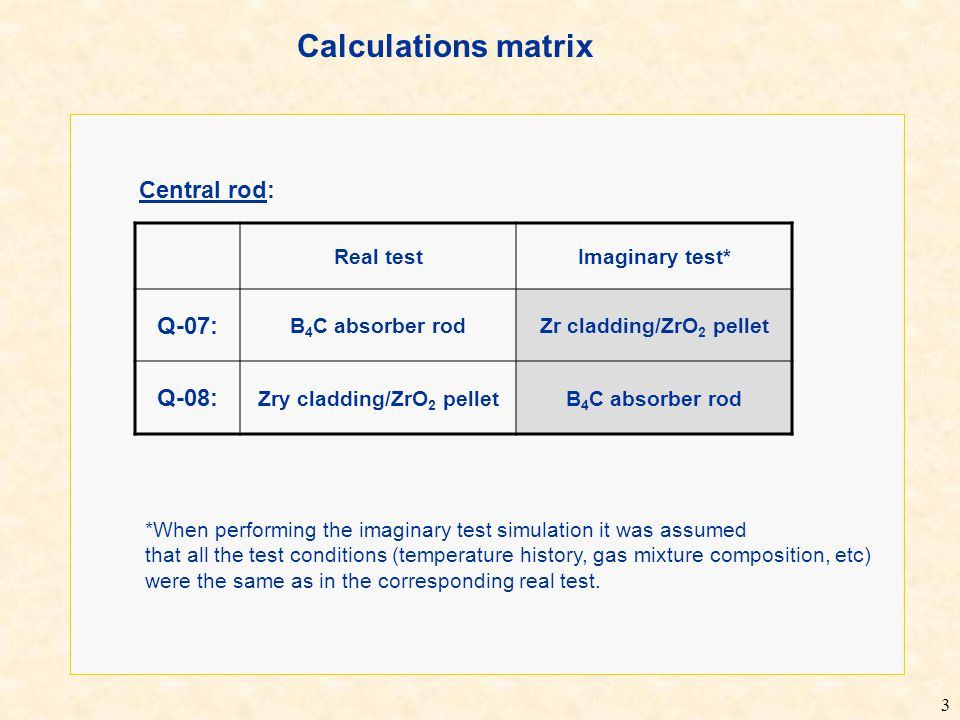 3 Calculations matrix Real testImaginary test* Q-07: B 4 C absorber rodZr cladding/ZrO 2 pellet Q-08: Zry cladding/ZrO 2 pelletB 4 C absorber rod Central rod: *When performing the imaginary test simulation it was assumed that all the test conditions (temperature history, gas mixture composition, etc) were the same as in the corresponding real test.
