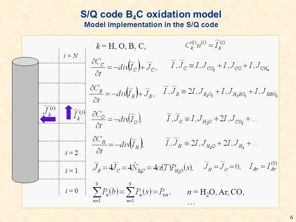 6 k = H, O, B, C, i = 0 i = 1 i = 2 n = H 2 O, Ar, CO, … S/Q code B 4 C oxidation model Model implementation in the S/Q code i = N