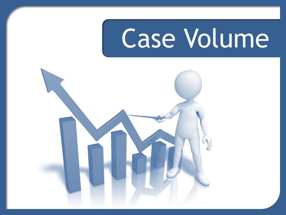 Case Volume