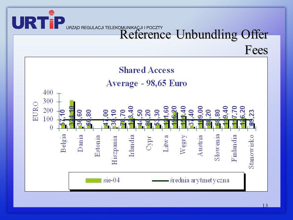 13 Reference Unbundling Offer Fees