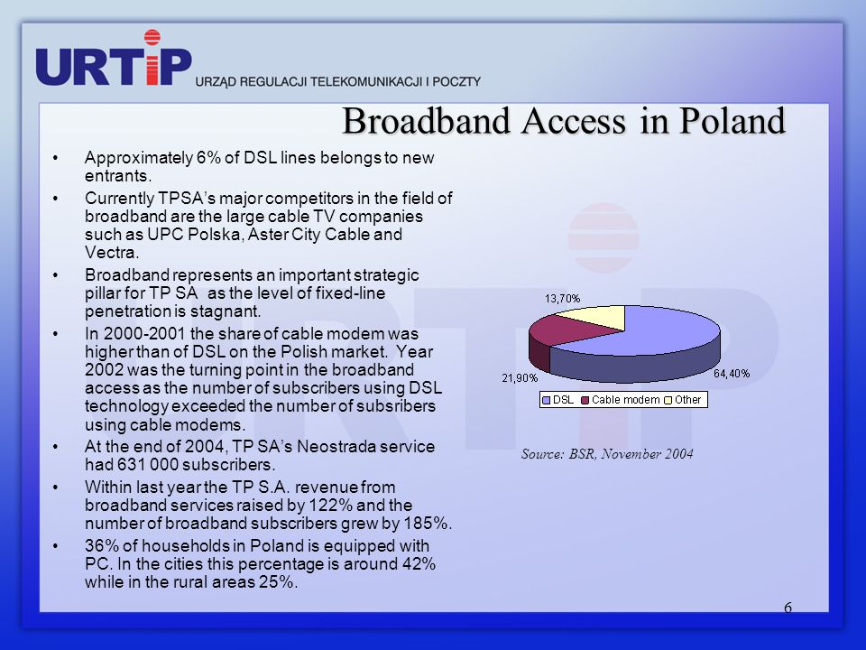6 Broadband Access in Poland Approximately 6% of DSL lines belongs to new entrants. Currently TPSA's major competitors in the field of broadband are t