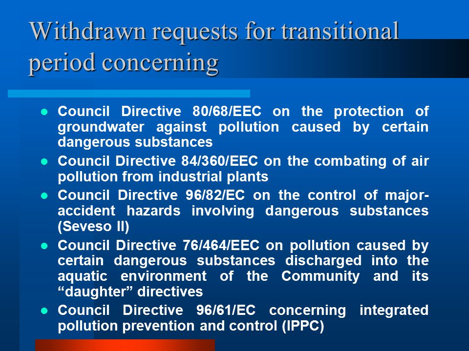 Withdrawn requests for transitional period concerning Council Directive 80/68/EEC on the protection of groundwater against pollution caused by certain