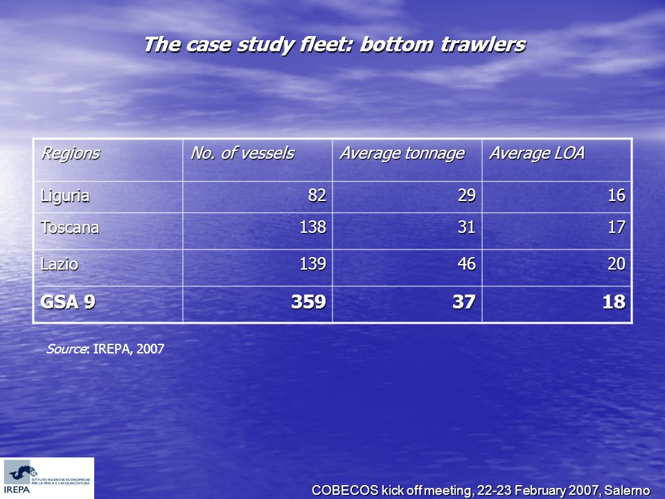 COBECOS kick off meeting, 22-23 February 2007, Salerno The case study fleet: bottom trawlers Regions No.