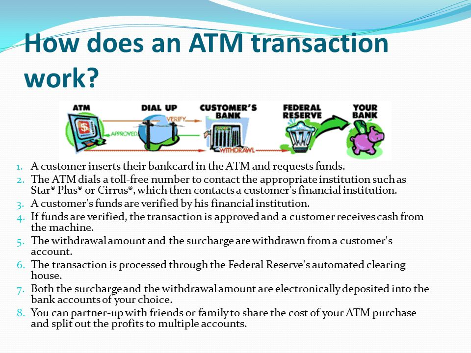 How does an ATM transaction work.1.
