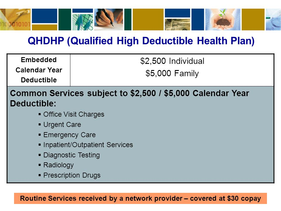 QHDHP (Qualified High Deductible Health Plan) Embedded Calendar Year Deductible $2,500 Individual $5,000 Family Common Services subject to $2,500 / $5,000 Calendar Year Deductible:  Office Visit Charges  Urgent Care  Emergency Care  Inpatient/Outpatient Services  Diagnostic Testing  Radiology  Prescription Drugs Routine Services received by a network provider – covered at $30 copay