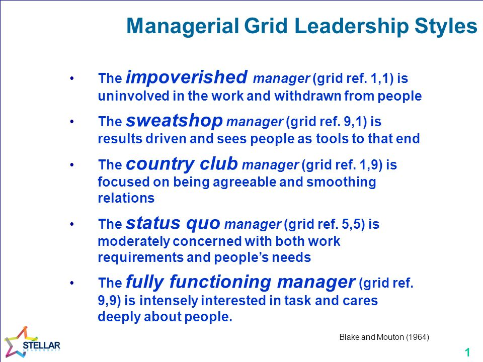 1 The impoverished manager (grid ref. 1,1) is uninvolved in the work and withdrawn from people The sweatshop manager (grid ref. 9,1) is results driven