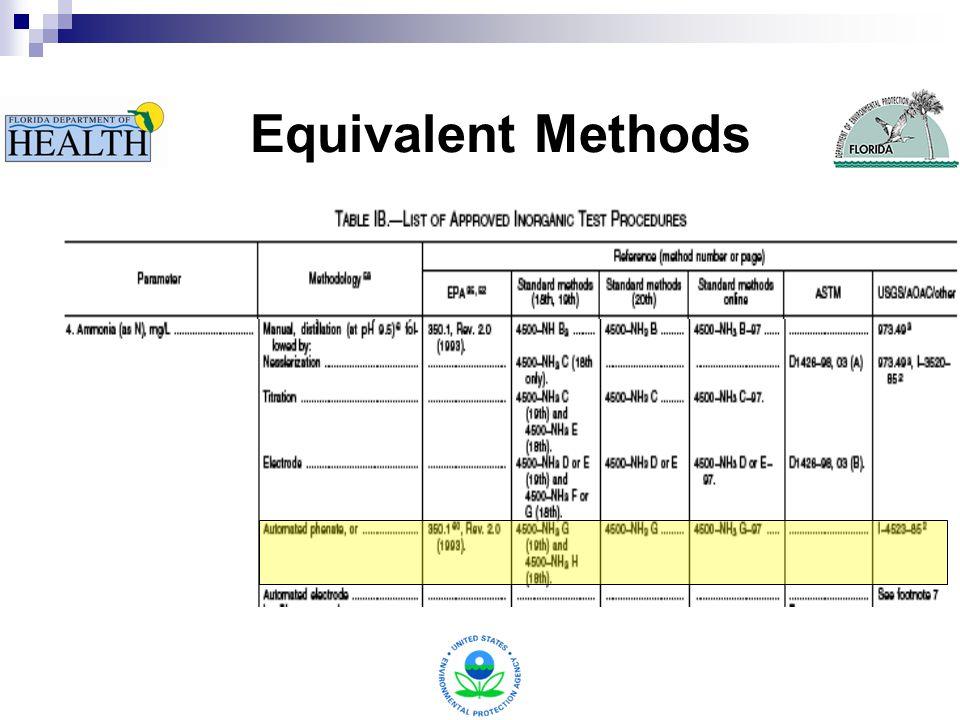 Equivalent Methods