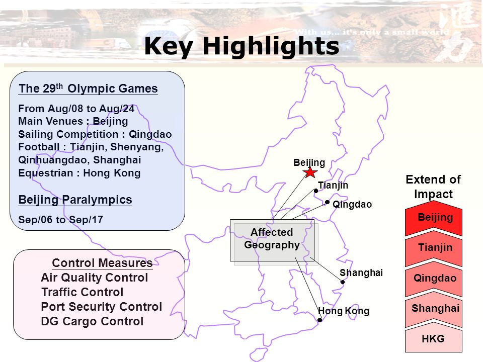 Key Highlights Beijing Tianjin Qingdao Shanghai Hong Kong Extend of Impact HKG Shanghai Qingdao Tianjin Beijing The 29 th Olympic Games From Aug/08 to Aug/24 Main Venues : Beijing Sailing Competition : Qingdao Football : Tianjin, Shenyang, Qinhuangdao, Shanghai Equestrian : Hong Kong Beijing Paralympics Sep/06 to Sep/17 Control Measures Air Quality Control Traffic Control Port Security Control DG Cargo Control Affected Geography