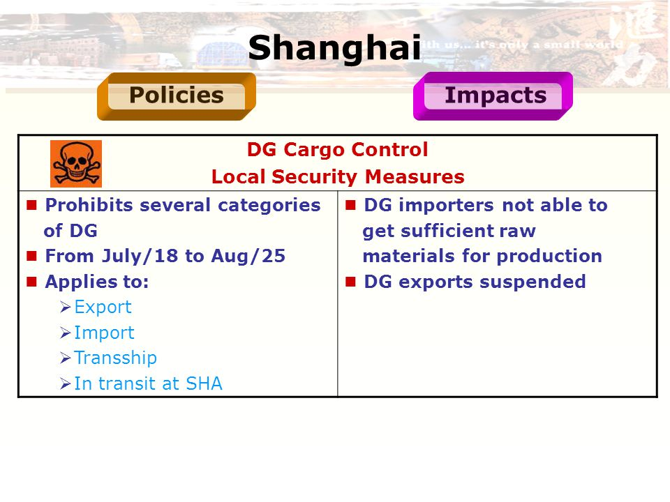 Shanghai DG Cargo Control Local Security Measures Prohibits several categories of DG From July/18 to Aug/25 Applies to:  Export  Import  Transship  In transit at SHA DG importers not able to get sufficient raw materials for production DG exports suspended PoliciesImpacts