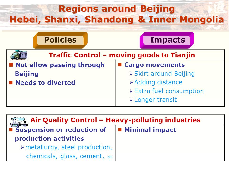 Regions around Beijing Hebei, Shanxi, Shandong & Inner Mongolia Traffic Control – moving goods to Tianjin Not allow passing through Beijing Needs to diverted Cargo movements  Skirt around Beijing  Adding distance  Extra fuel consumption  Longer transit Air Quality Control – Heavy-polluting industries Suspension or reduction of production activities  metallurgy, steel production, chemicals, glass, cement, etc Minimal impact PoliciesImpacts