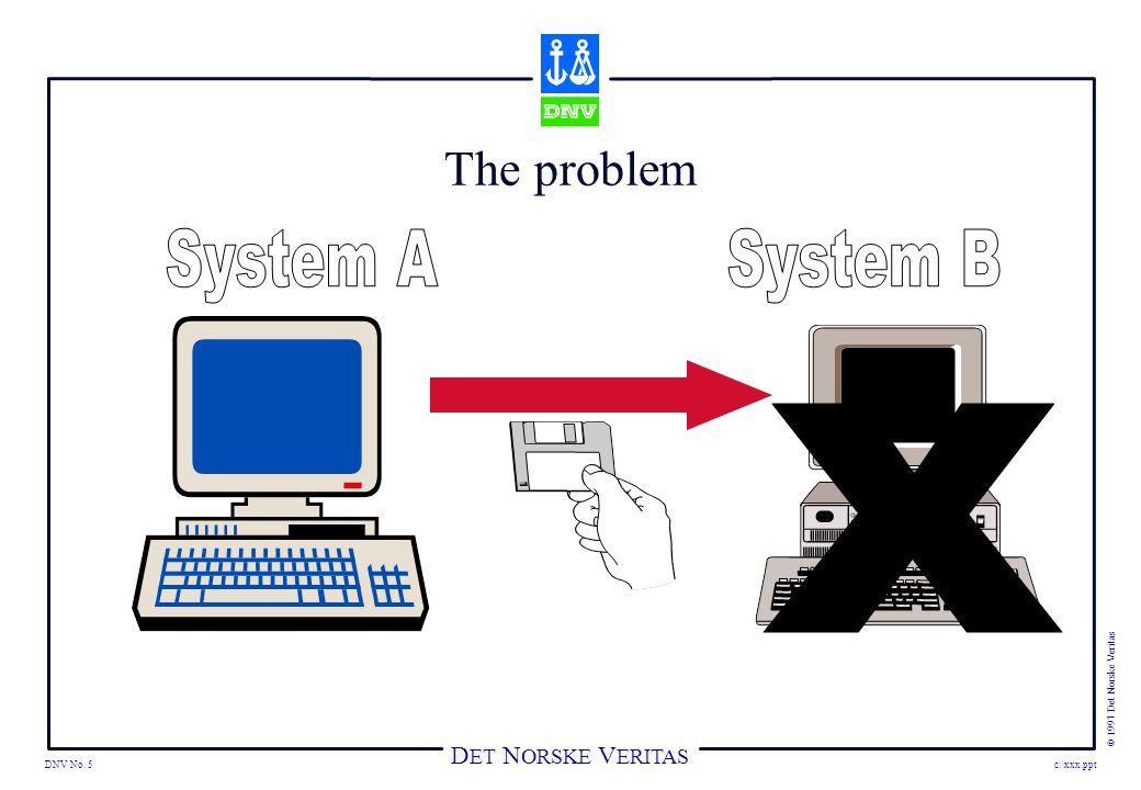 D ET N ORSKE V ERITAS DNV No. 5 © 1997 Det Norske Veritas c:\xxx.ppt The problem